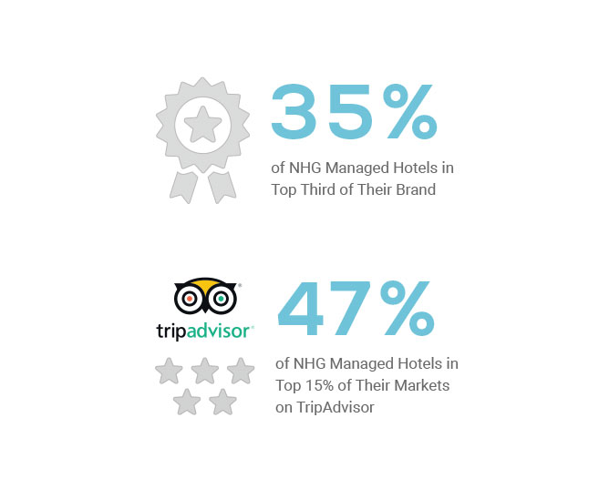NHG infographic